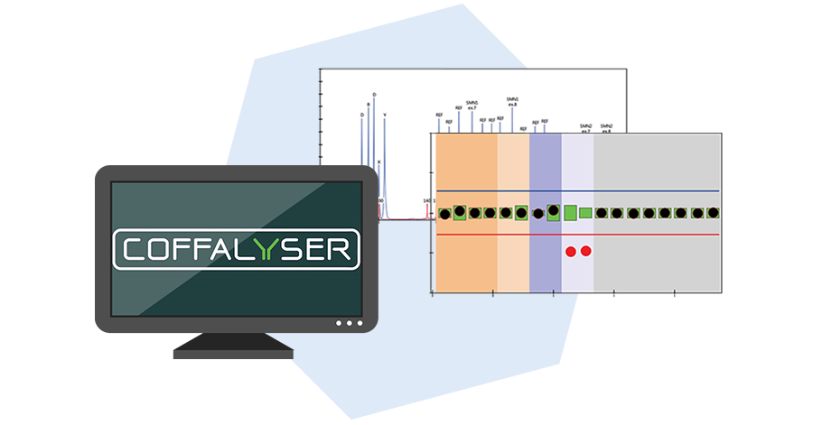 Data analysis with Coffalyser.Net.